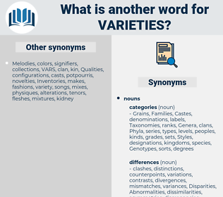 Varieties, synonym Varieties, another word for Varieties, words like Varieties, thesaurus Varieties