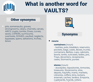 vaults, synonym vaults, another word for vaults, words like vaults, thesaurus vaults