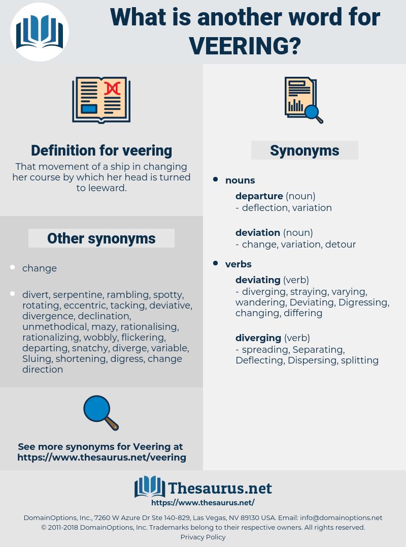 veering, synonym veering, another word for veering, words like veering, thesaurus veering