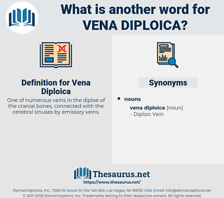 Vena Diploica, synonym Vena Diploica, another word for Vena Diploica, words like Vena Diploica, thesaurus Vena Diploica