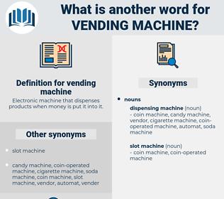 vending machine, synonym vending machine, another word for vending machine, words like vending machine, thesaurus vending machine