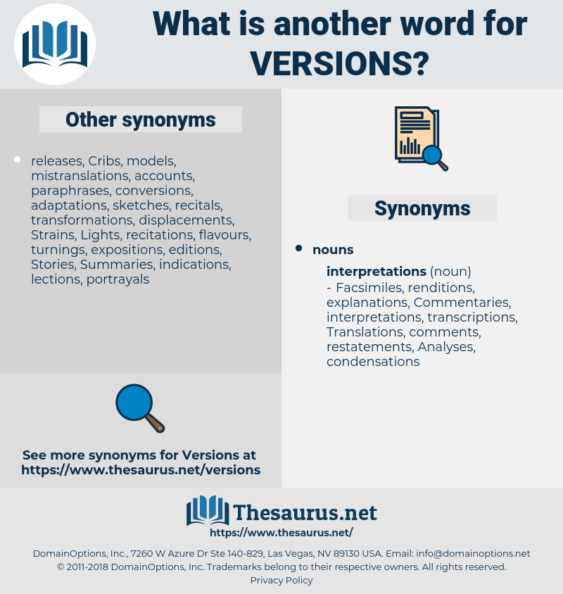 versions, synonym versions, another word for versions, words like versions, thesaurus versions