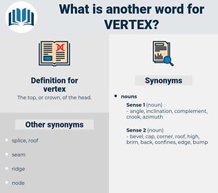 vertex, synonym vertex, another word for vertex, words like vertex, thesaurus vertex