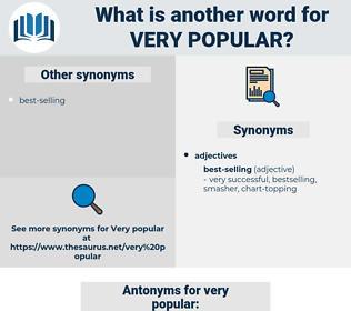 very popular, synonym very popular, another word for very popular, words like very popular, thesaurus very popular