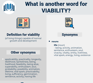 viability, synonym viability, another word for viability, words like viability, thesaurus viability