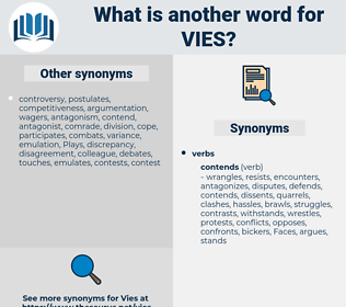 vies, synonym vies, another word for vies, words like vies, thesaurus vies