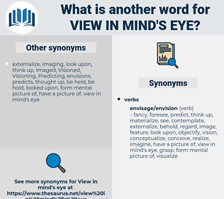 view in mind's eye, synonym view in mind's eye, another word for view in mind's eye, words like view in mind's eye, thesaurus view in mind's eye