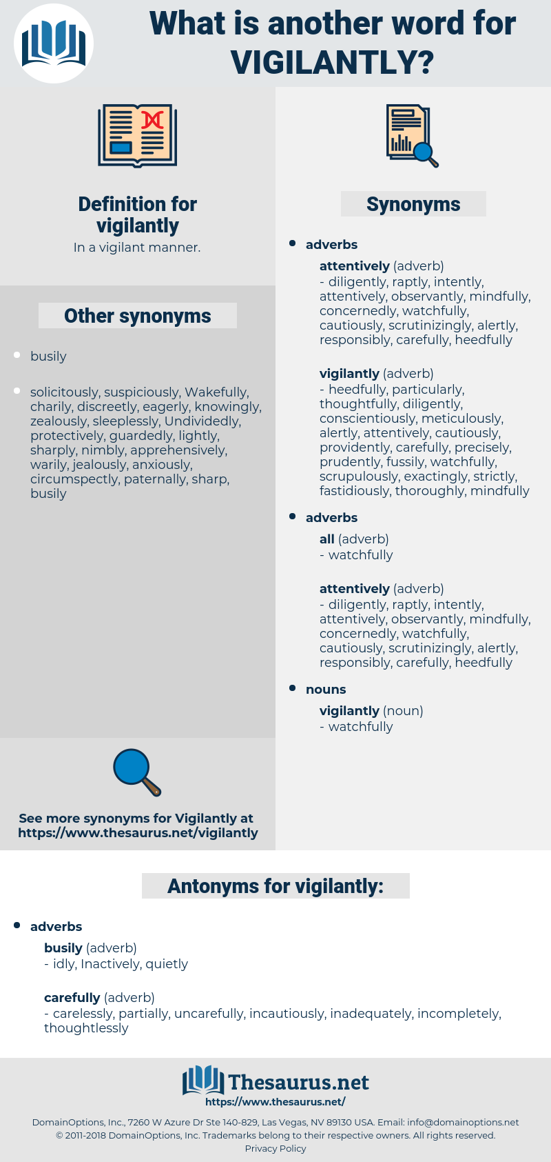 vigilantly, synonym vigilantly, another word for vigilantly, words like vigilantly, thesaurus vigilantly