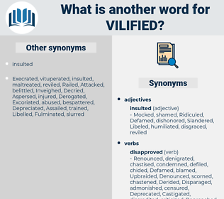 Vilified, synonym Vilified, another word for Vilified, words like Vilified, thesaurus Vilified