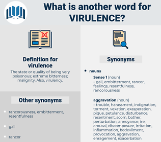 virulence, synonym virulence, another word for virulence, words like virulence, thesaurus virulence