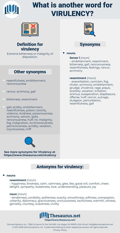 virulency, synonym virulency, another word for virulency, words like virulency, thesaurus virulency