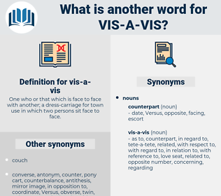 vis-a-vis, synonym vis-a-vis, another word for vis-a-vis, words like vis-a-vis, thesaurus vis-a-vis