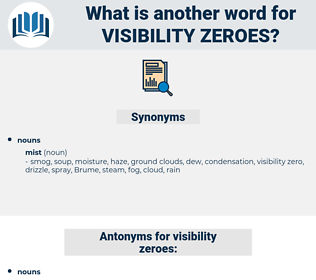 visibility zeroes, synonym visibility zeroes, another word for visibility zeroes, words like visibility zeroes, thesaurus visibility zeroes