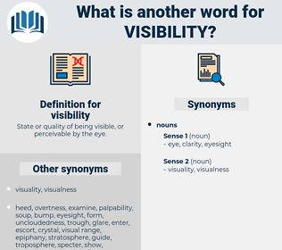visibility, synonym visibility, another word for visibility, words like visibility, thesaurus visibility