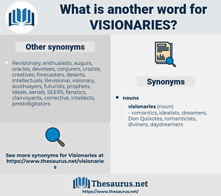 Visionaries, synonym Visionaries, another word for Visionaries, words like Visionaries, thesaurus Visionaries