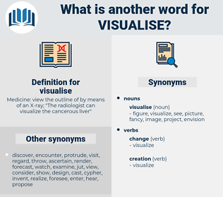 visualise, synonym visualise, another word for visualise, words like visualise, thesaurus visualise