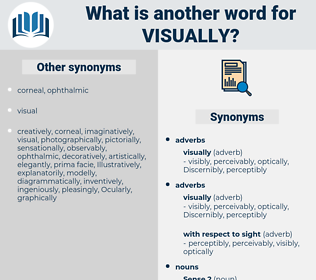 visually, synonym visually, another word for visually, words like visually, thesaurus visually