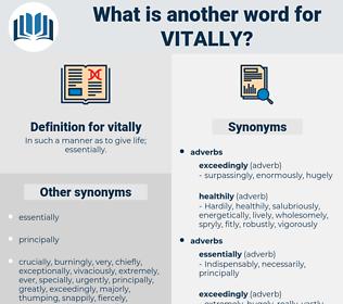 vitally, synonym vitally, another word for vitally, words like vitally, thesaurus vitally