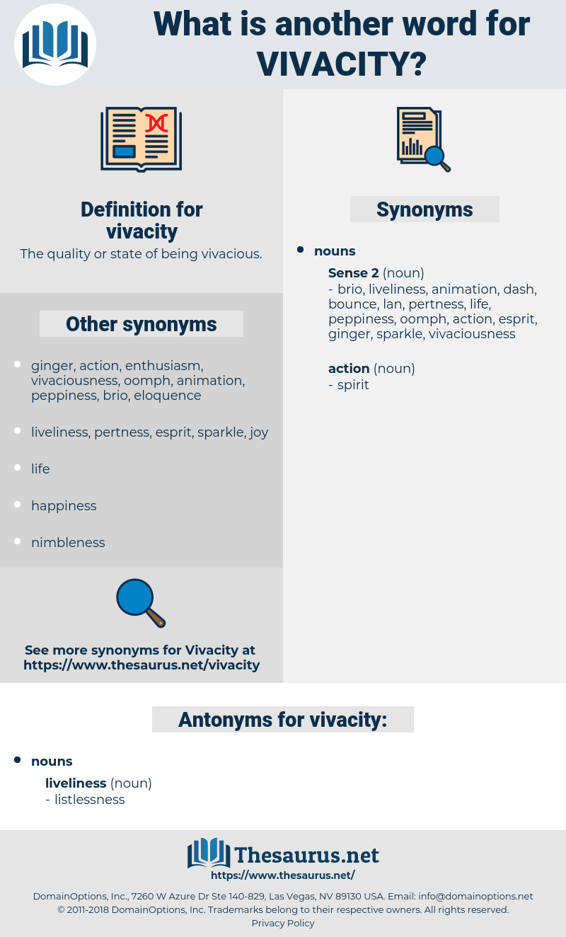 vivacity, synonym vivacity, another word for vivacity, words like vivacity, thesaurus vivacity