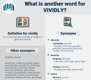vividly, synonym vividly, another word for vividly, words like vividly, thesaurus vividly