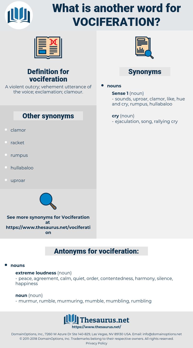 vociferation, synonym vociferation, another word for vociferation, words like vociferation, thesaurus vociferation