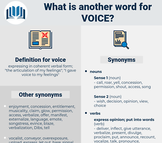 voice, synonym voice, another word for voice, words like voice, thesaurus voice