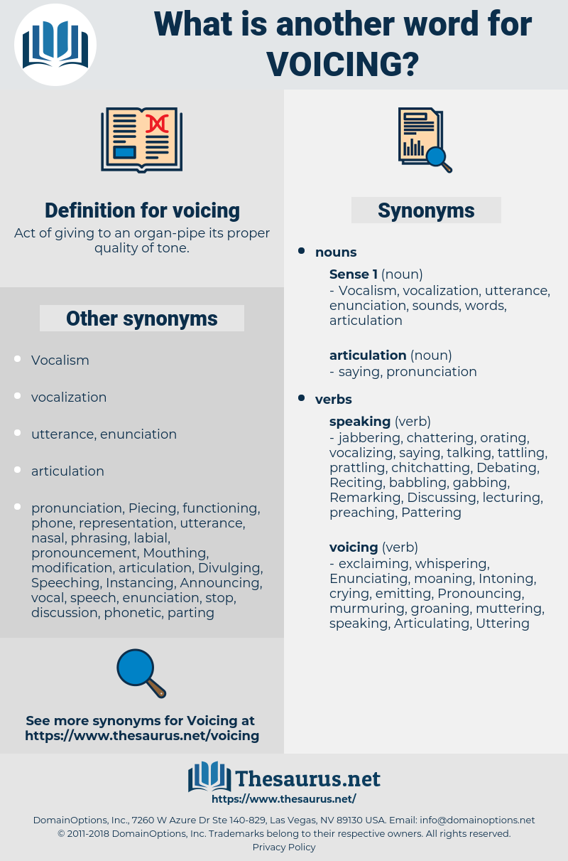 voicing, synonym voicing, another word for voicing, words like voicing, thesaurus voicing