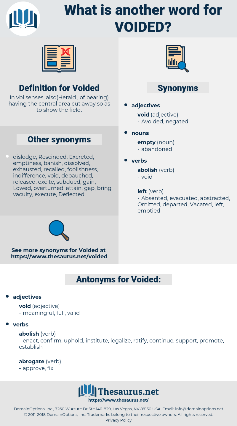 Voided, synonym Voided, another word for Voided, words like Voided, thesaurus Voided