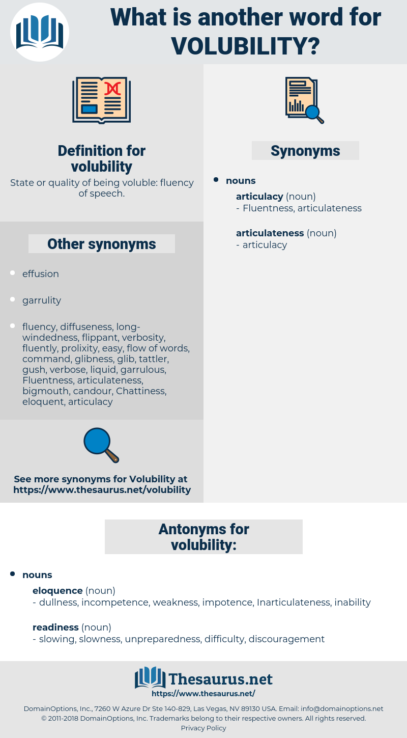 volubility, synonym volubility, another word for volubility, words like volubility, thesaurus volubility