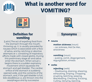 vomiting, synonym vomiting, another word for vomiting, words like vomiting, thesaurus vomiting