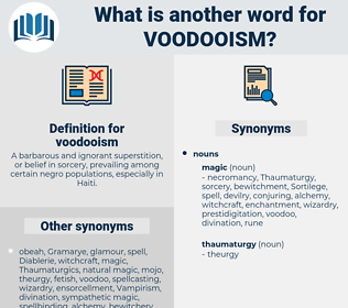voodooism, synonym voodooism, another word for voodooism, words like voodooism, thesaurus voodooism