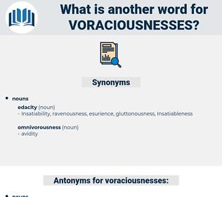 voraciousnesses, synonym voraciousnesses, another word for voraciousnesses, words like voraciousnesses, thesaurus voraciousnesses