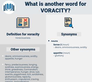 voracity, synonym voracity, another word for voracity, words like voracity, thesaurus voracity