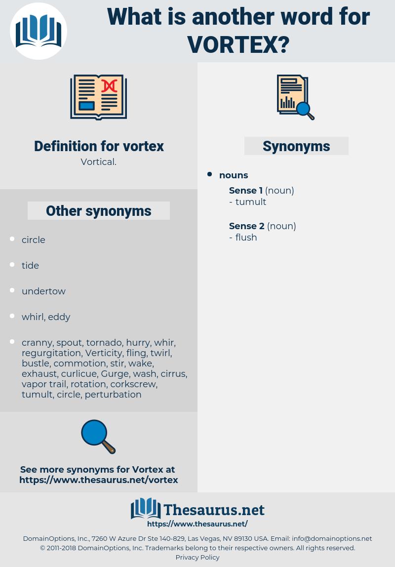 vortex, synonym vortex, another word for vortex, words like vortex, thesaurus vortex