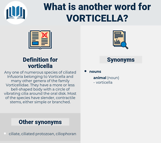 vorticella, synonym vorticella, another word for vorticella, words like vorticella, thesaurus vorticella