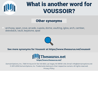 voussoir, synonym voussoir, another word for voussoir, words like voussoir, thesaurus voussoir