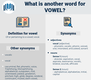 vowel, synonym vowel, another word for vowel, words like vowel, thesaurus vowel