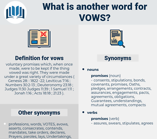 vows, synonym vows, another word for vows, words like vows, thesaurus vows