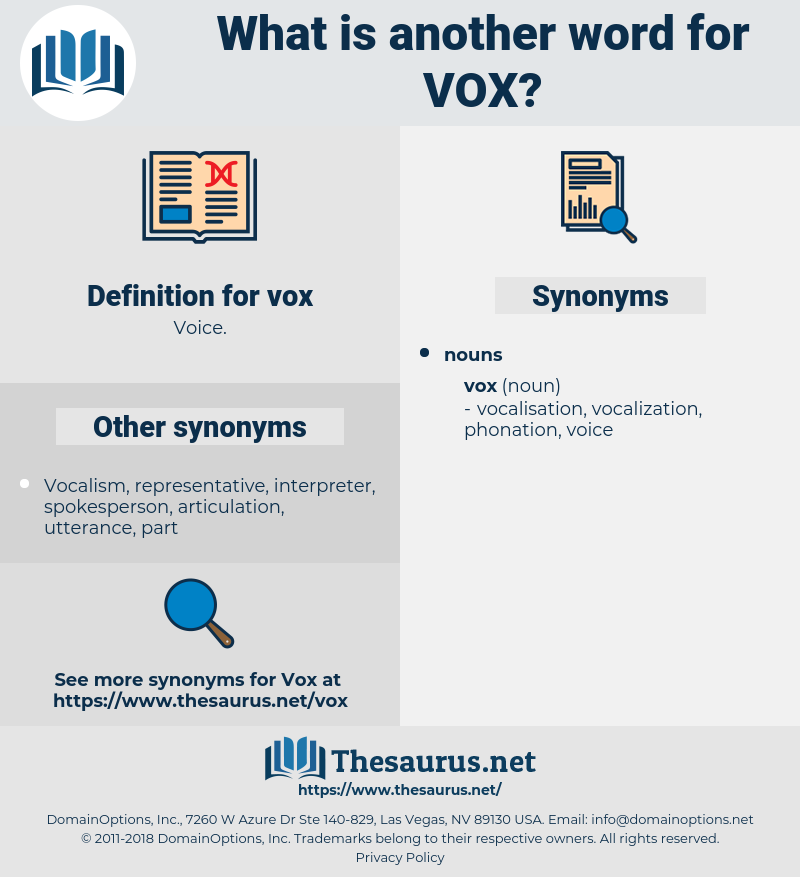 vox, synonym vox, another word for vox, words like vox, thesaurus vox