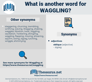 Waggling, synonym Waggling, another word for Waggling, words like Waggling, thesaurus Waggling