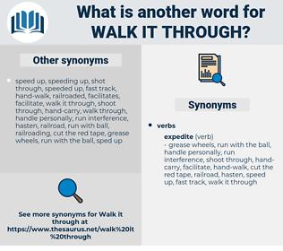 walk it through, synonym walk it through, another word for walk it through, words like walk it through, thesaurus walk it through