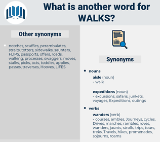 walks, synonym walks, another word for walks, words like walks, thesaurus walks