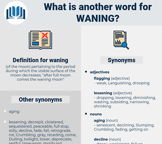 waning, synonym waning, another word for waning, words like waning, thesaurus waning