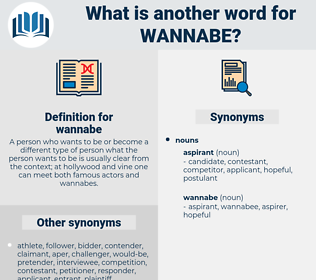 wannabe, synonym wannabe, another word for wannabe, words like wannabe, thesaurus wannabe