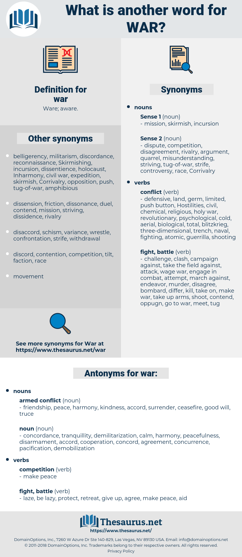 Synonyms For War Antonyms For War Thesaurus Net