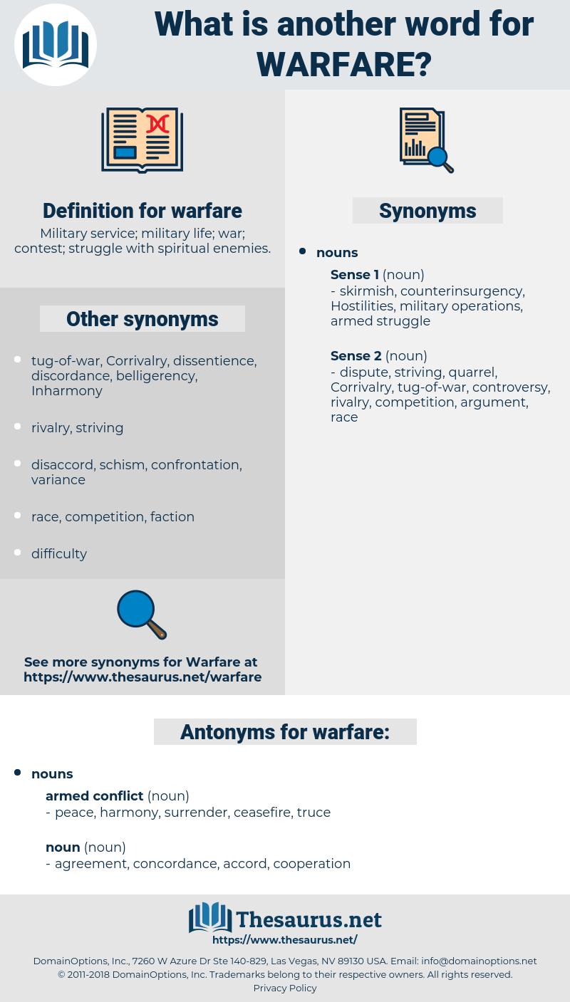 warfare, synonym warfare, another word for warfare, words like warfare, thesaurus warfare
