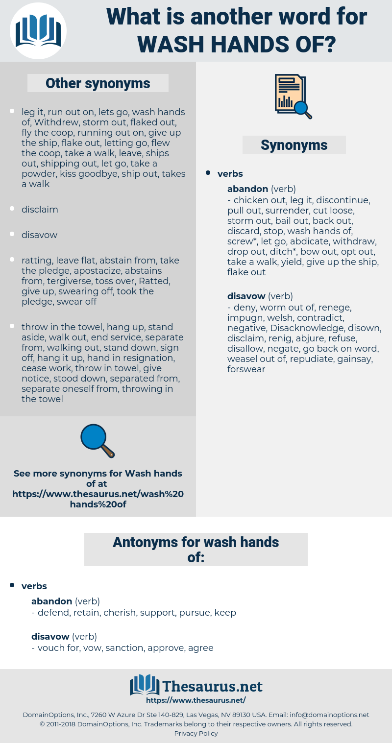 wash hands of, synonym wash hands of, another word for wash hands of, words like wash hands of, thesaurus wash hands of