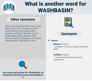 washbasin, synonym washbasin, another word for washbasin, words like washbasin, thesaurus washbasin