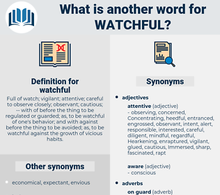 watchful, synonym watchful, another word for watchful, words like watchful, thesaurus watchful