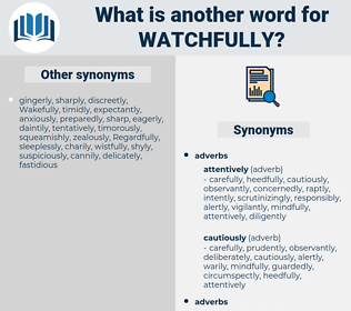 watchfully, synonym watchfully, another word for watchfully, words like watchfully, thesaurus watchfully